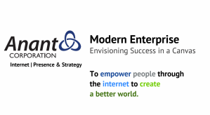 Modern Enterprise - Envisioning Success in a Canvas
