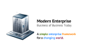 Modern Enterprise – Business of Business Today – Presentation