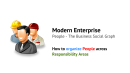 Modern Enterprise – People – Business Social Graph – Presentation