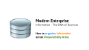 Modern Enterprise – Information – DNA of Business – Presentation