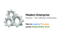 Modern Enterprise – Process – Software of Business – Presentation