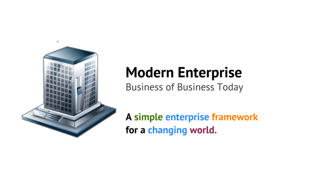 Modern Enterprise - Business of Business Today